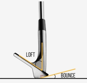 Golf Wedge Bounce Rate